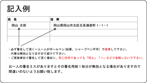 SyomeiSample.jpg